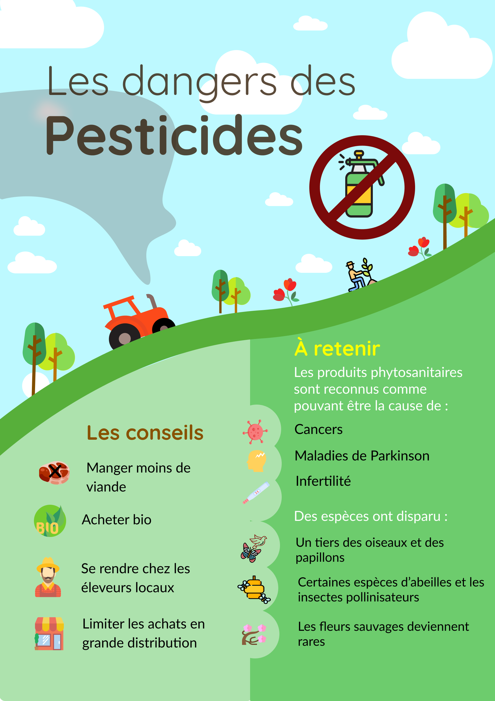 Les dangers des pesticides